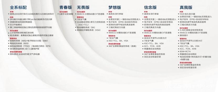 广汽三菱奕歌红河州蒙自全新上市 红河汽车网 红河房产网 聚云南房产汽车网